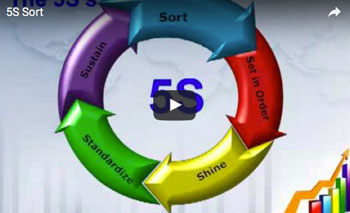 how to clean roomba 960